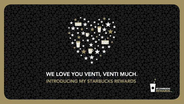 My Starbucks Rewards The Food Queen Vancouver Food Reviews